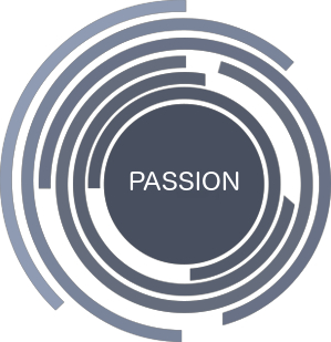 passion.spiral